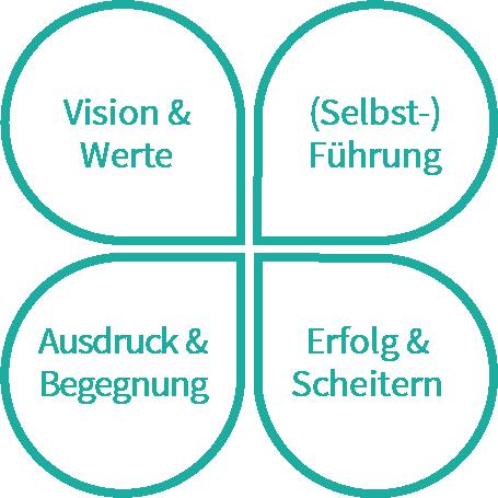 Bele_Logo_kleeblatt500px