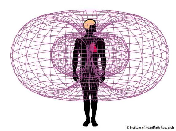 illu_mensch_energiefeldelektromagnetisch